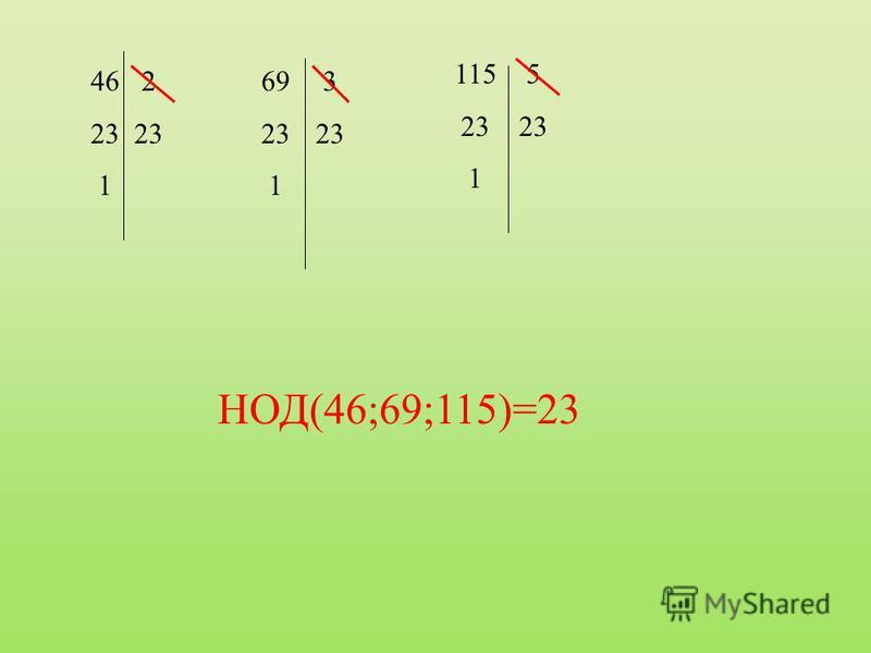 46 23 1 2 23 69 23 1 3 23 115 23 1 5 23 НОД(46;69;115)=23