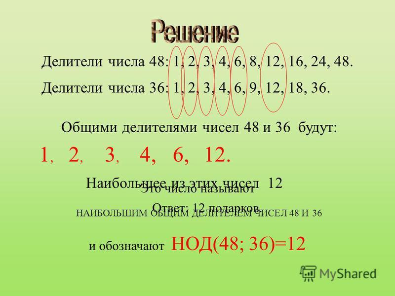 Делители числа 48: 1, 2, 3, 4, 6, 8, 12, 16, 24, 48. Делители числа 36: 1, 2, 3, 4, 6, 9, 12, 18, 36. Общими делителями чисел 48 и 36 будут: 1,1, 2,2, 3,3, 4,6,12. Наибольшее из этих чисел 12 Это число называют НАИБОЛЬШИМ ОБЩИМ ДЕЛИТЕЛЕМ ЧИСЕЛ 48 И 3