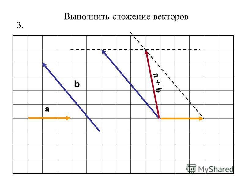 Выполнить сложение векторов 3. b a a + b