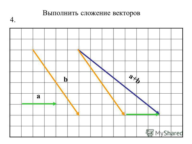 Выполнить сложение векторов 4. a+b b a