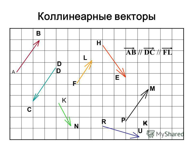 Коллинеарные векторы A B D D K N F L H E P M K K R U AB // DC // FL C