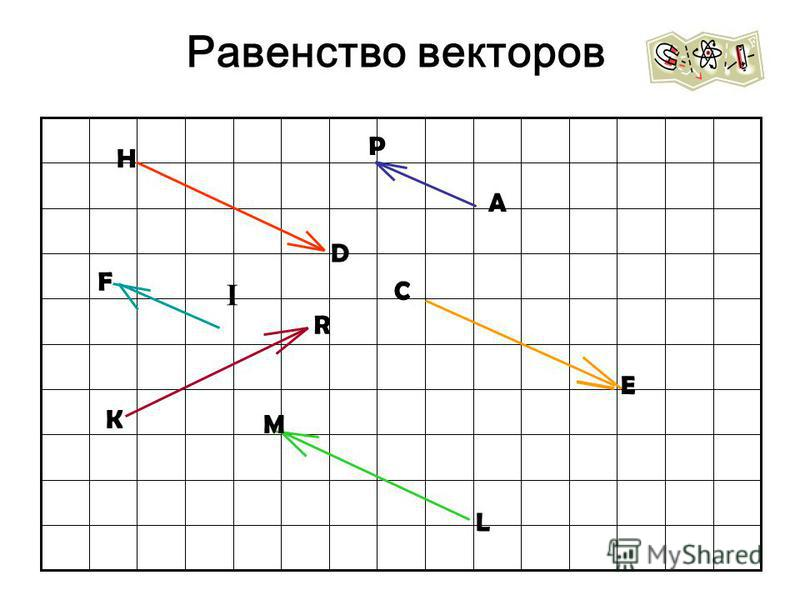 H D P A C E Равенство векторов M L F K R I
