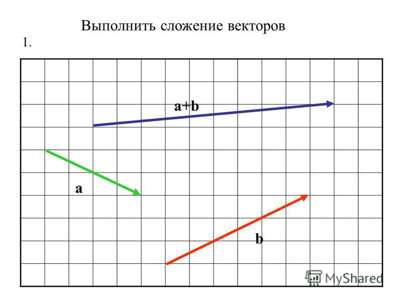 Выполнить сложение векторов 1. a b a+b