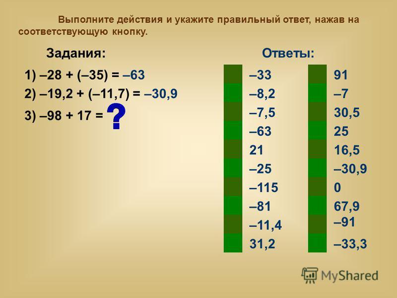 Выполните действия и укажите правильный ответ, нажав на соответствующую кнопку. Задания:Ответы: 1) –28 + (–35) = –63 2) –19,2 + (–11,7) = –63 –30,9 –81 91 –33,3 –33 –25 30,5 –8,2–7 –7,5 –115 –91 67,9 31,2 21 25 16,5 –11,4 0
