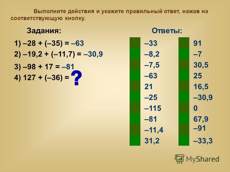Выполните действия и укажите правильный ответ, нажав на соответствующую кнопку. Задания:Ответы: 1) –28 + (–35) = –63 2) –19,2 + (–11,7) = –30,9 –63 –30,9 –81 91 –33,3 –33 –25 30,5 –8,2–7 –7,5 –115 –91 67,9 31,2 21 25 16,5 –11,4 0 3) –98 + 17 =