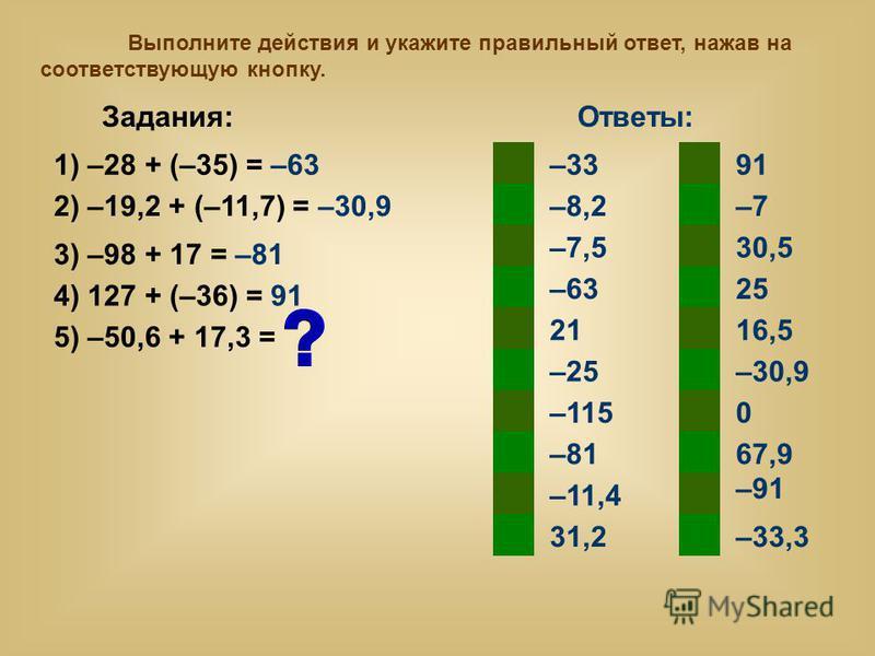 Выполните действия и укажите правильный ответ, нажав на соответствующую кнопку. Задания:Ответы: 1) –28 + (–35) = –63 2) –19,2 + (–11,7) = –30,9 –63 –30,9 –81 91 –33,3 –33 –25 30,5 –8,2–7 –7,5 –115 –91 67,9 31,2 21 25 16,5 –11,4 0 3) –98 + 17 = –81 4)