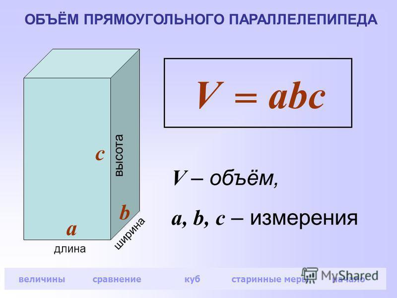 длина a ширина b c высота = Vabc V – объём, a, b, c – измерения ОБЪЁМ ПРЯМОУГОЛЬНОГО ПАРАЛЛЕЛЕПИПЕДА величины сравнение куб старинные меры начало