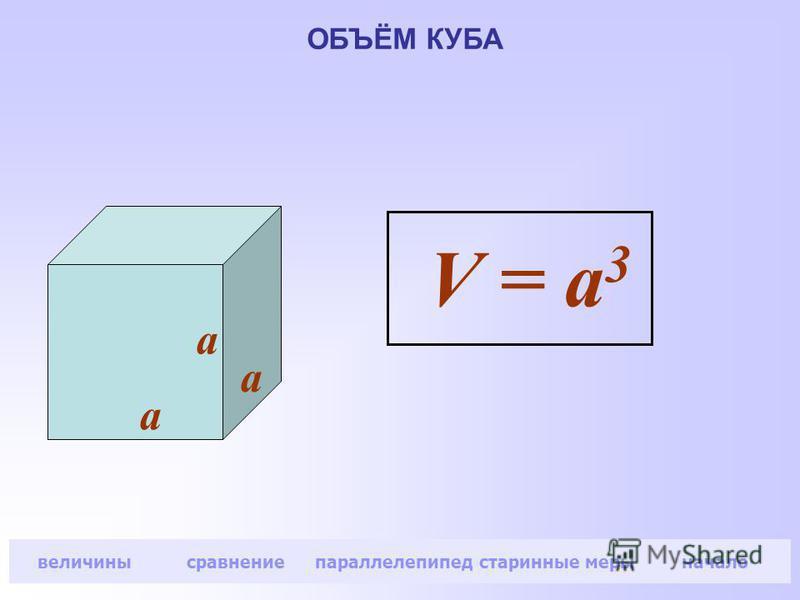 a a a V = a 3 ОБЪЁМ КУБА величины сравнение параллелепипед старинные меры начало