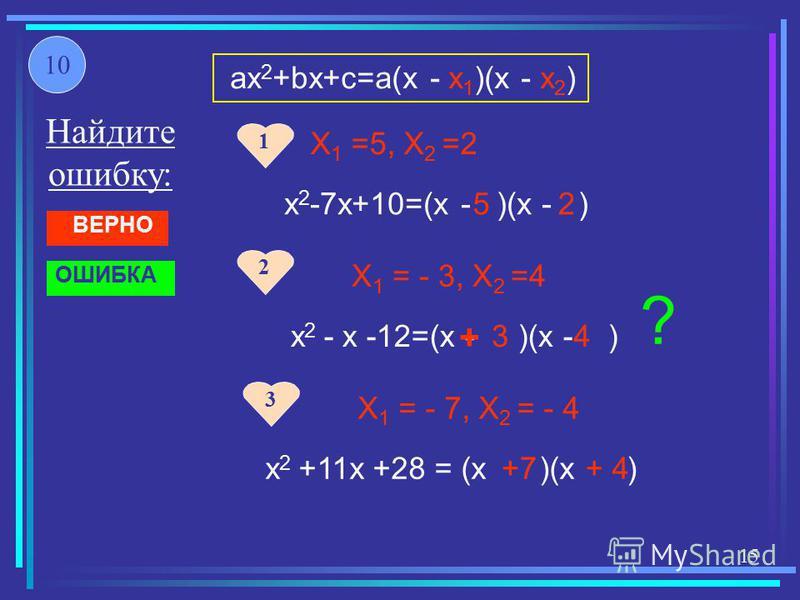 X 1 =5, X 2 =2 x 2 -7x+10=(x - )(x - ) 1 52 2 X 1 = - 3, X 2 =4 x 2 - x -12=(x - )(x - )34 + 3 X 1 = - 7, X 2 = - 4 x 2 +11x +28 = (x )(x )+ 4+7 ? ax 2 +bx+c=a(x - x 1 )(x - x 2 ) Найдите ошибку: 10 15 ВЕРНО ОШИБКА