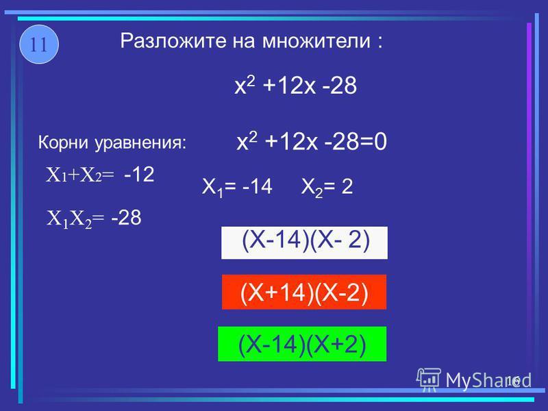 (X-14)(X+2) (X-14)(X- 2) (X+14)(X-2) X 1 = -14X 2 = 2 x 2 +12x -28 Разложите на множители : Корни уравнения: x 2 +12x -28=0 11 -12 -28 16 X 1 +X 2 = X1X2=X1X2=