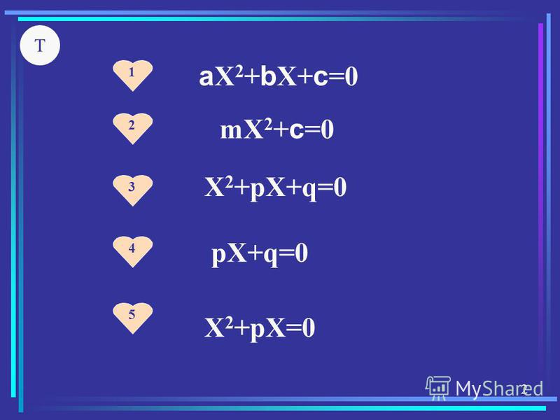 Т X 2 +рX+q=0 X 2 +рX=0 рX+q=0 mX 2 + c =0 а X 2 + b X+ c =0 1 2 3 4 5 2