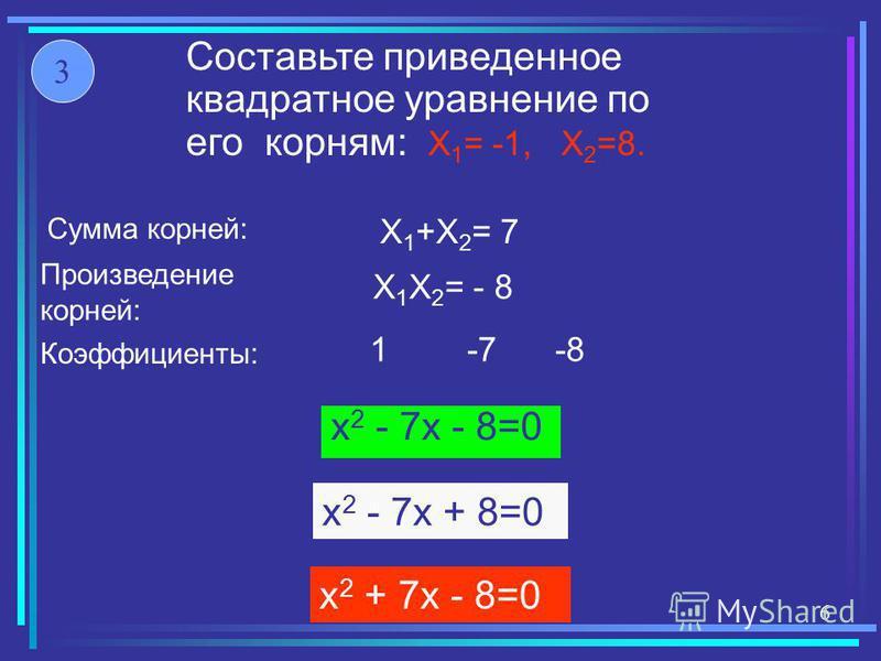 Составьте приведенное квадратное уравнение по его корням: X 1 = -1, X 2 =8. x 2 + 7x - 8=0 x 2 - 7x - 8=0 x 2 - 7x + 8=0 X 1 +X 2 = 7 X1X2= - 8X1X2= - 8 1 -7 -8 Коэффициенты: Сумма корней: Произведение корней: 3 6