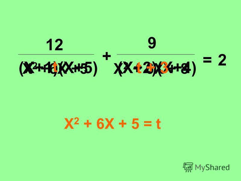 12 (X+1)(X+5) + 9 (X+2)(X+4) =2 X 2 +6X +5X 2 + 6X + 8 X 2 + 6X + 5 = t t t + 3