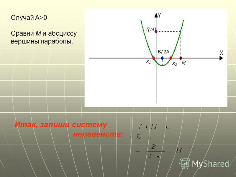 Случай А>0 Сравни М и абсциссу вершины параболы. x2x2 x1x1 f(M) M -B/2A Итак, запиши систему неравенств: