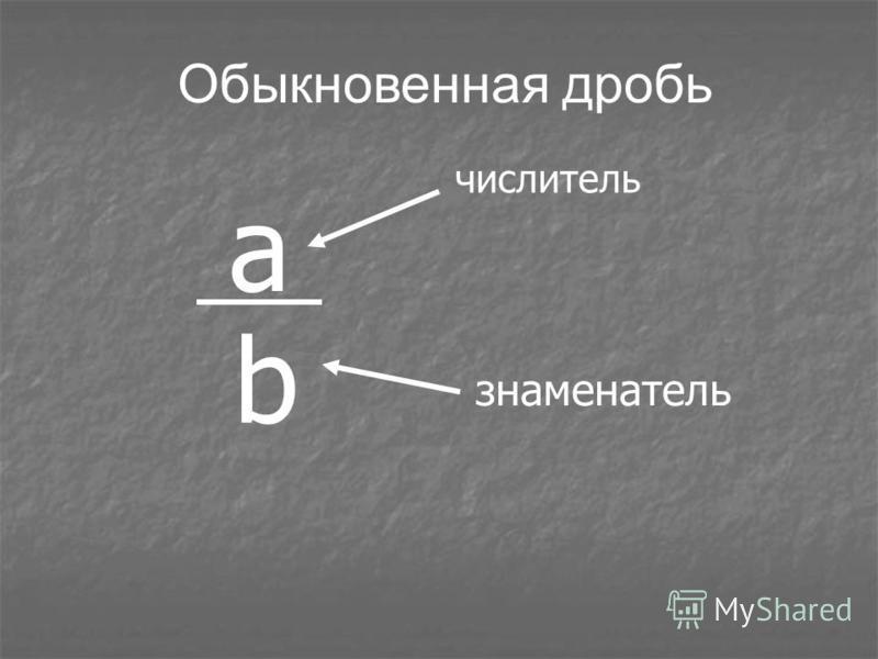 а b числитель знаменатель Обыкновенная дробь