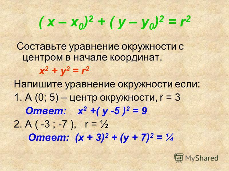Презентация на тему Уравнение окружности Курсовая работа по  3 x