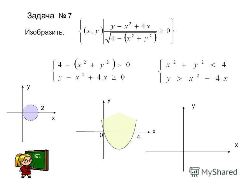 Задача 7 Изобразить: у х у х 0 4 2 у х