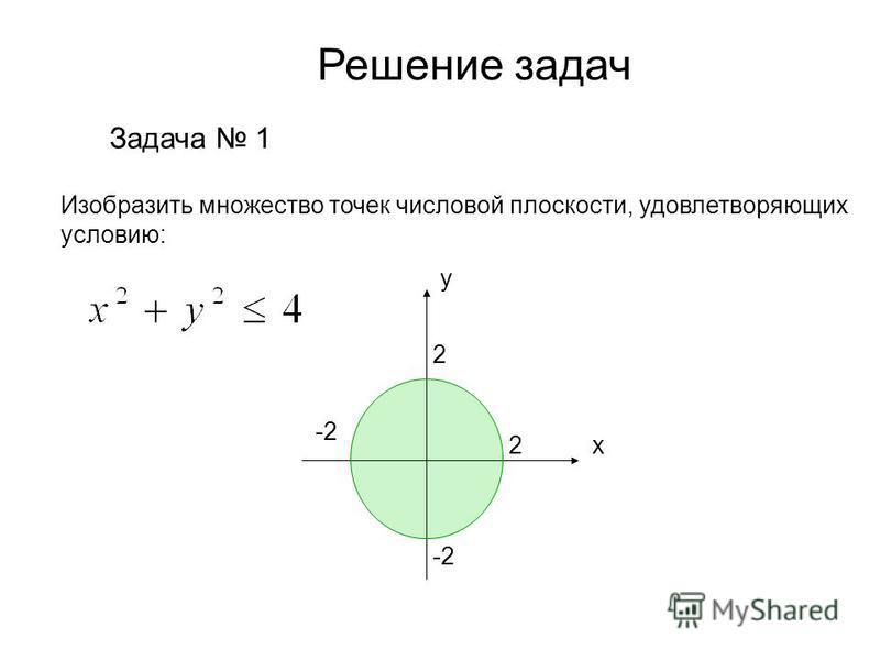 Решение задач Задача 1 Изобразить множество точек числовой плоскости, удовлетворяющих условию: 2 2 -2 у х