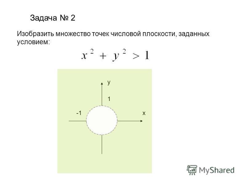 Задача 2 Изобразить множество точек числовой плоскости, заданных условием: у х 1