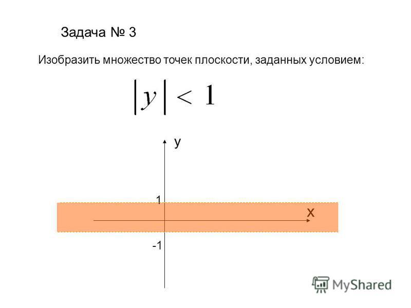 Задача 3 Изобразить множество точек плоскости, заданных условием: у х 1