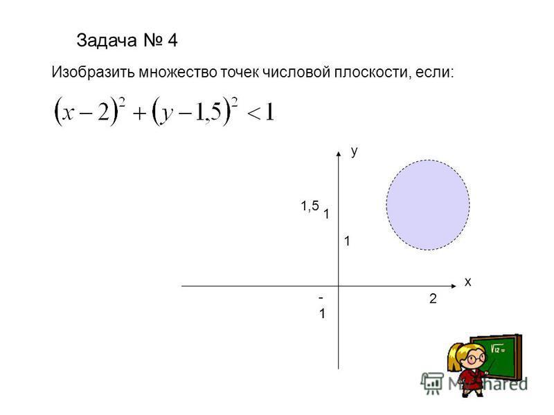 Задача 4 Изобразить множество точек числовой плоскости, если: -1 -1 1 х 1 1,5 2 у