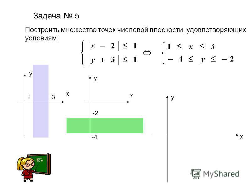 Задача 5 Построить множество точек числовой плоскости, удовлетворяющих условиям: х у х у 31 х -4 -2 у