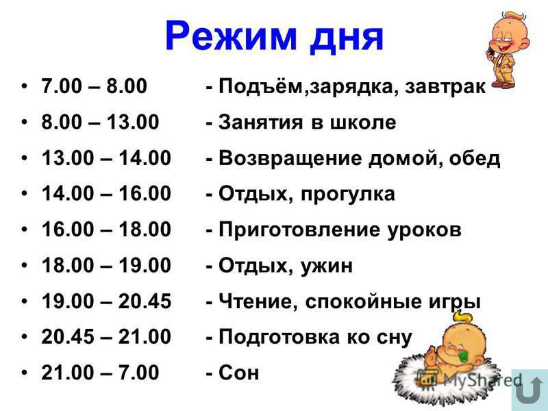 Режим дня 7.00 – 8.00 8.00 – 13.00 13.00 – 14.00 14.00 – 16.00 16.00 – 18.00 18.00 – 19.00 19.00 – 20.45 20.45 – 21.00 21.00 – 7.00 - Подъём,зарядка, завтрак - Занятия в школе - Возвращение домой, обед - Отдых, прогулка - Приготовление уроков - Отдых