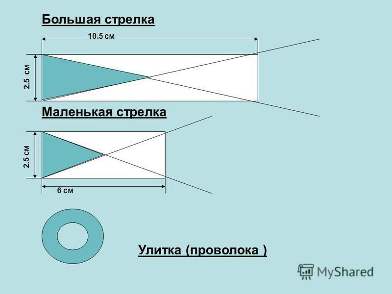 Большая стрелка Маленькая стрелка Улитка (проволока ) 2.5 см 10.5 см 6 см