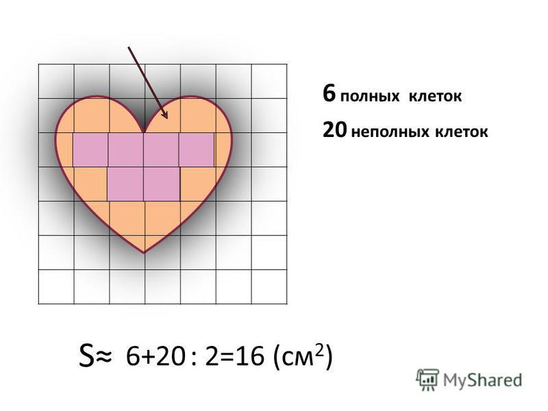 6 полных клеток 20 неполных клеток S 6+20: 2=16 (см 2 )