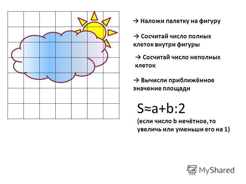 Наложи палетку на фигуру Сосчитай число полных клеток внутри фигуры Сосчитай число неполных клеток Вычисли приближённое значение площади Sa+b:2 (если число b нечётное, то увеличь или уменьши его на 1)