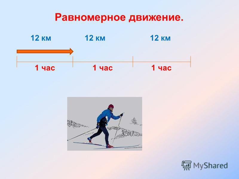 Равномерное движение. 1 час 12 км