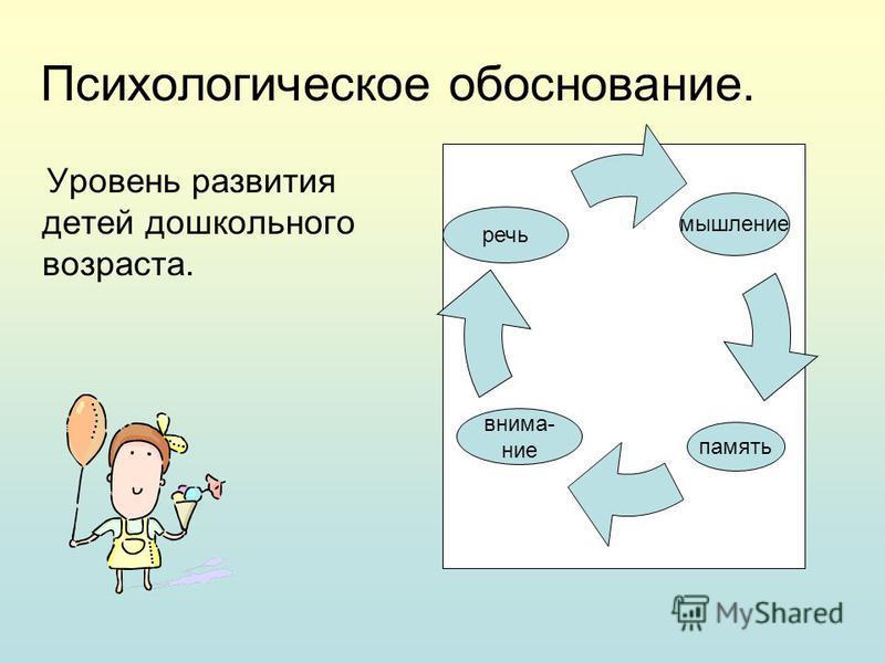 Психологическое обоснование. Уровень развития детей дошкольного возраста. мышление память речь внимание