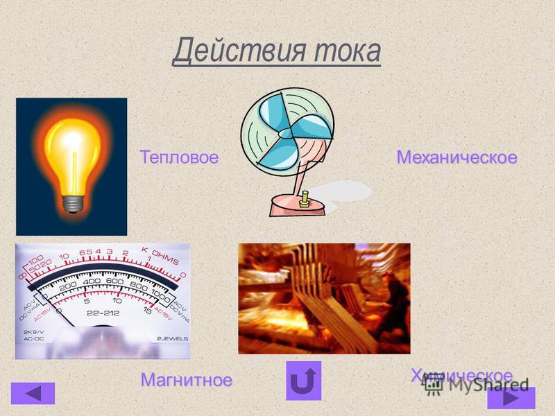 Действия тока Магнитное Химическое Механическое Тепловое