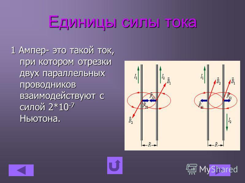 Единицы силы тока 1 Ампер- это такой ток, при котором отрезки двух параллельных проводников взаимодействуют с силой 2*10-7 Ньютона.