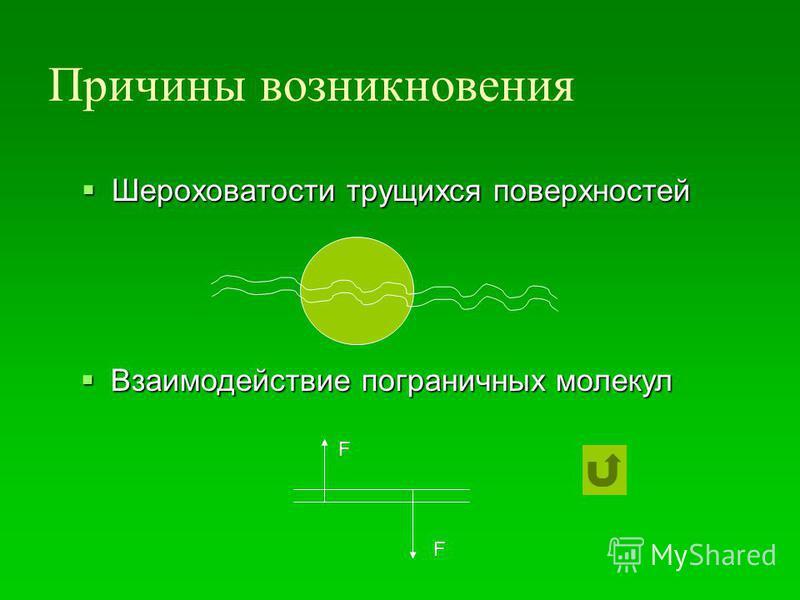 Причины возникновения Шероховатости трущихся поверхностей Шероховатости трущихся поверхностей Взаимодействие пограничных молекул Взаимодействие пограничных молекул F F