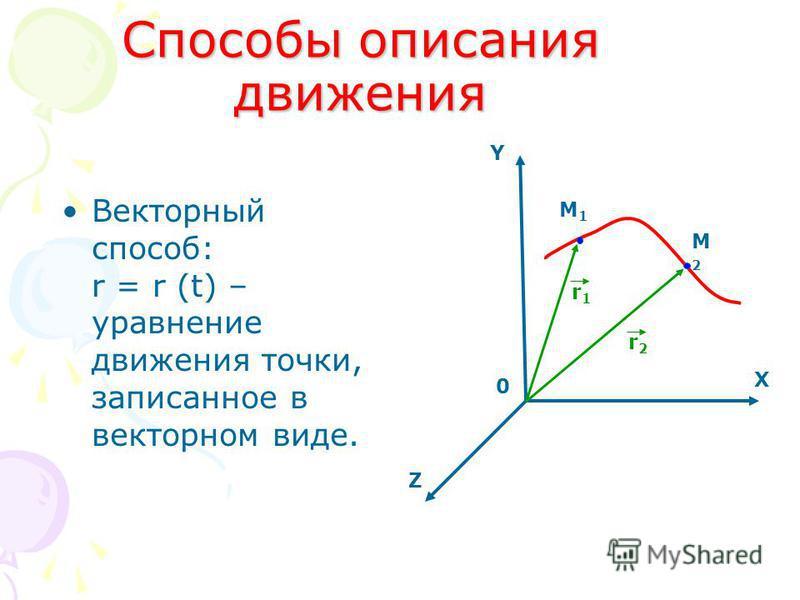 Способы описания движения Векторный способ: r = r (t) – уравнение движения точки, записанное в векторном виде. Y Z X M1M1 M2M2 r2r2 r1r1 0