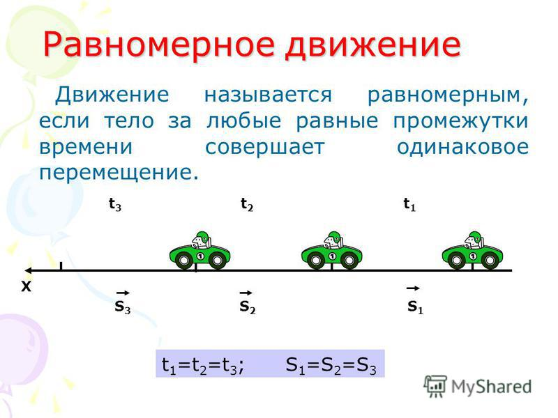 Равномерное движение Движение называется равномерным, если тело за любые равные промежутки времени совершает одинаковое перемещение. t1t1 t2t2 t3t3 S3S3 X S2S2 S1S1 t 1 =t 2 =t 3 ; S 1 =S 2 =S 3