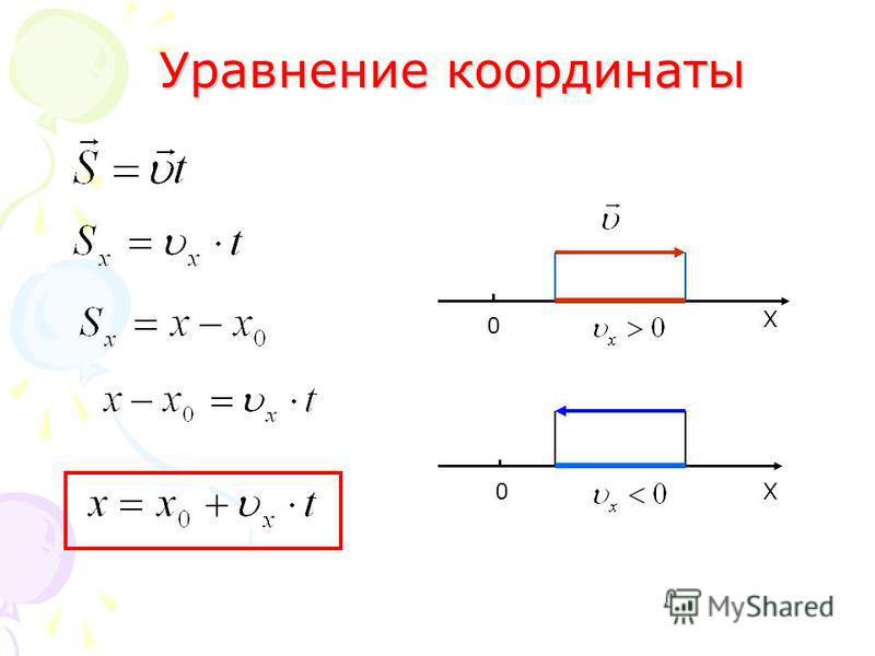 Уравнение координаты 0 Х 0Х