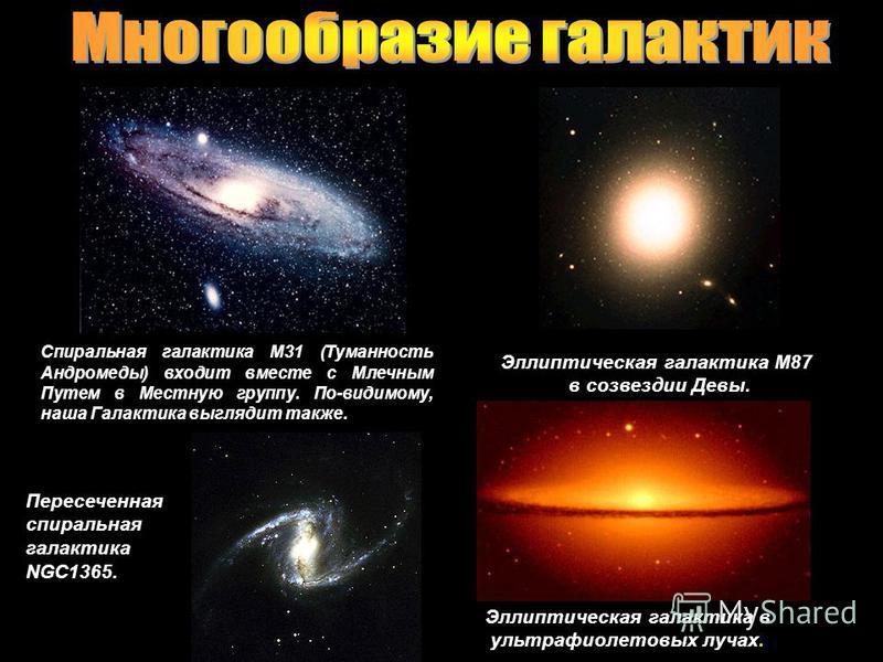 Рисунок 7.2.1.1. Эллиптическая галактика M87 в созвездии Девы. Рисунок 7.2.1.1. Эллиптическая галактика M87 в созвездии Девы. Рисунок 7.2.1.3. Галактика M100 – большая спиральная галактика в скоплении Девы, похожая на Млечный Путь. Свет, который мы в