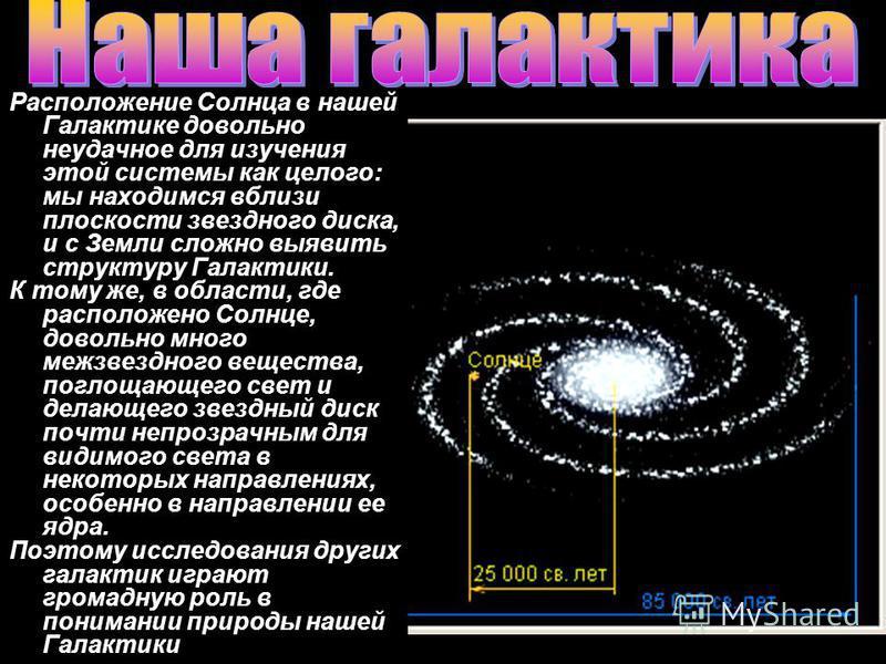 Расположение Солнца в нашей Галактике довольно неудачное для изучения этой системы как целого: мы находимся вблизи плоскости звездного диска, и с Земли сложно выявить структуру Галактики. К тому же, в области, где расположено Солнце, довольно много м