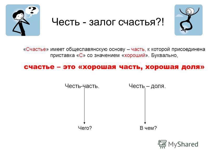 Честь - залог счастья?! «Счастье» имеет общеславянскую основу – часть, к которой присоединена приставка «С» со значением «хороший». Буквально, счастье – это «хорошая часть, хорошая доля» Честь-часть. Честь – доля. Чего?В чем?