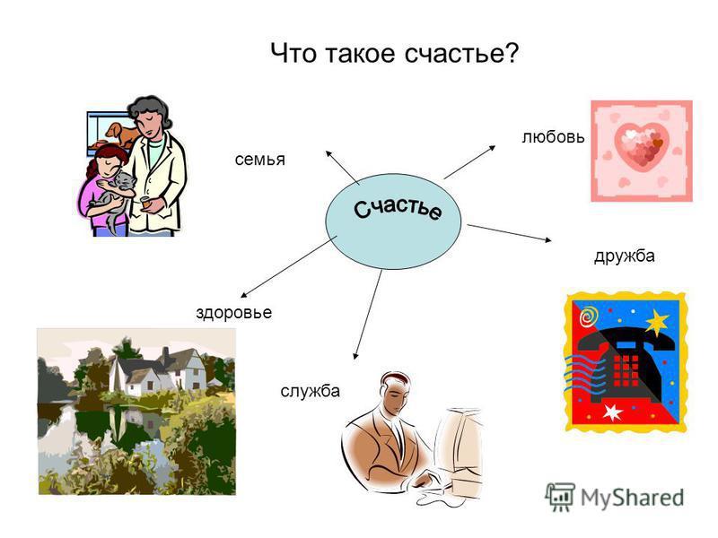 любовь служба дружба семья здоровье Что такое счастье?