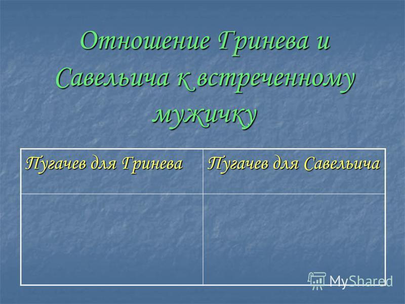 Отношение Гринева и Савельича к встреченному мужичку Пугачев для Гринева Пугачев для Савельича