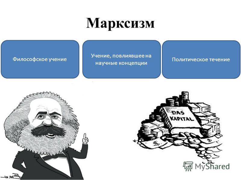 Классический и русский марксизм