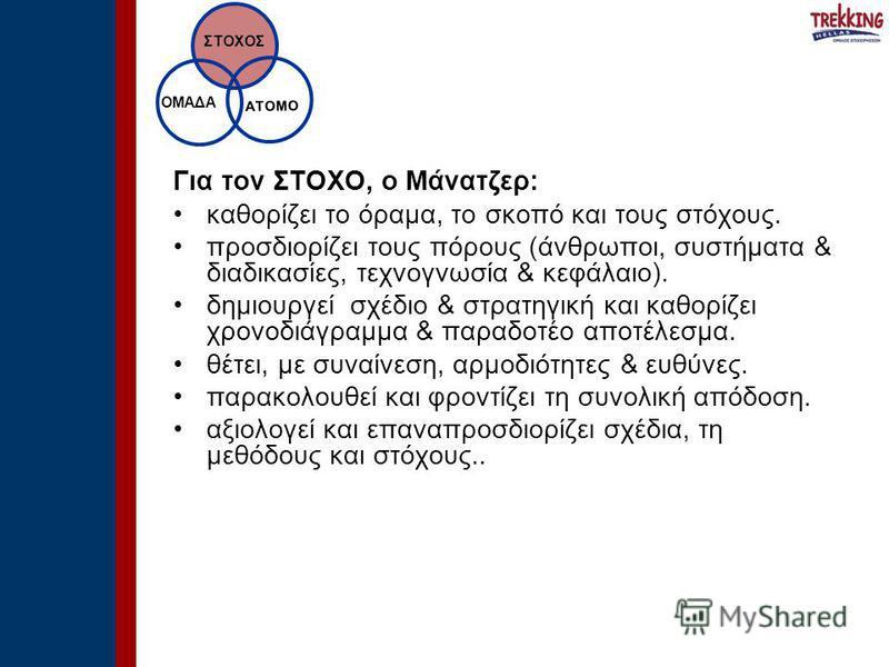 ΣΤΟΧΟΣ ΑΤΟΜΟ ΟΜΑΔΑ Για τον ΣΤΟΧΟ, ο Μάνατζερ: καθορίζει το όραμα, το σκοπό και τους στόχους. προσδιορίζει τους πόρους (άνθρωποι, συστήματα & διαδικασίες, τεχνογνωσία & κεφάλαιο). δημιουργεί σχέδιο & στρατηγική και καθορίζει χρονοδιάγραμμα & παραδοτέο