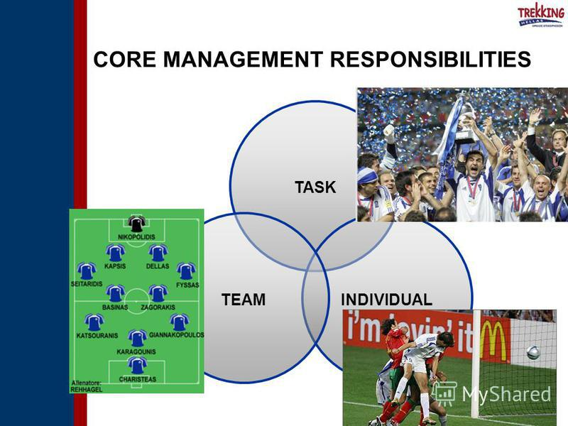 TASKINDIVIDUALTEAM CORE MANAGEMENT RESPONSIBILITIES