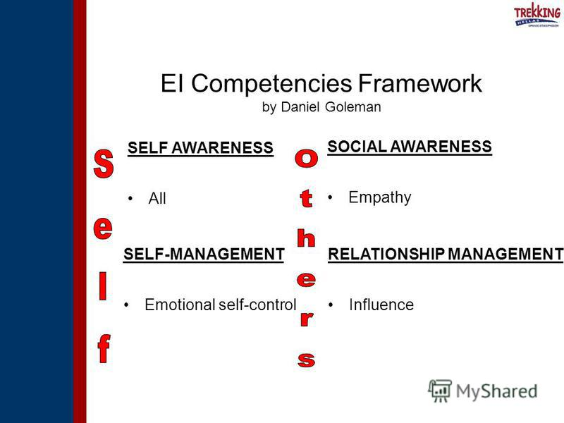 EI Competencies Framework by Daniel Goleman SELF AWARENESS All SOCIAL AWARENESS Empathy SELF-MANAGEMENT Emotional self-control RELATIONSHIP MANAGEMENT Influence