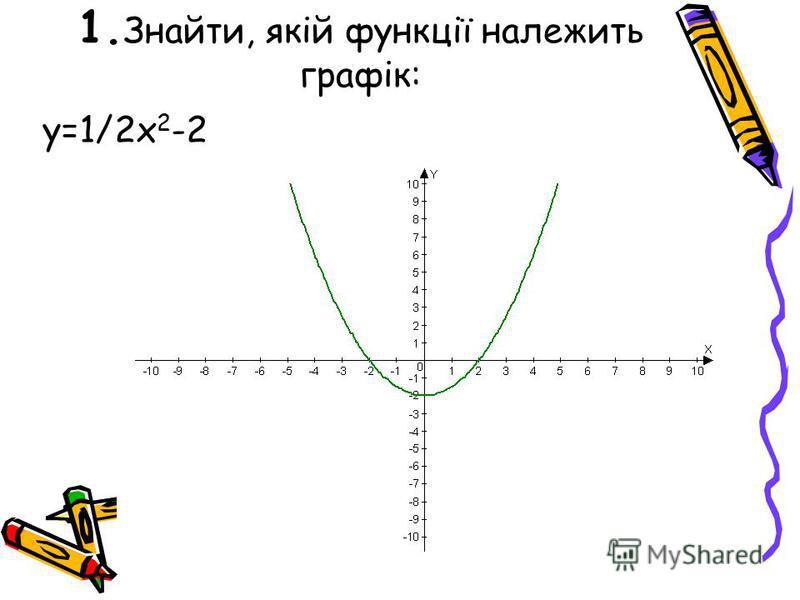 1. Знайти, якій функції належить графік: у=1/2х 2 -2