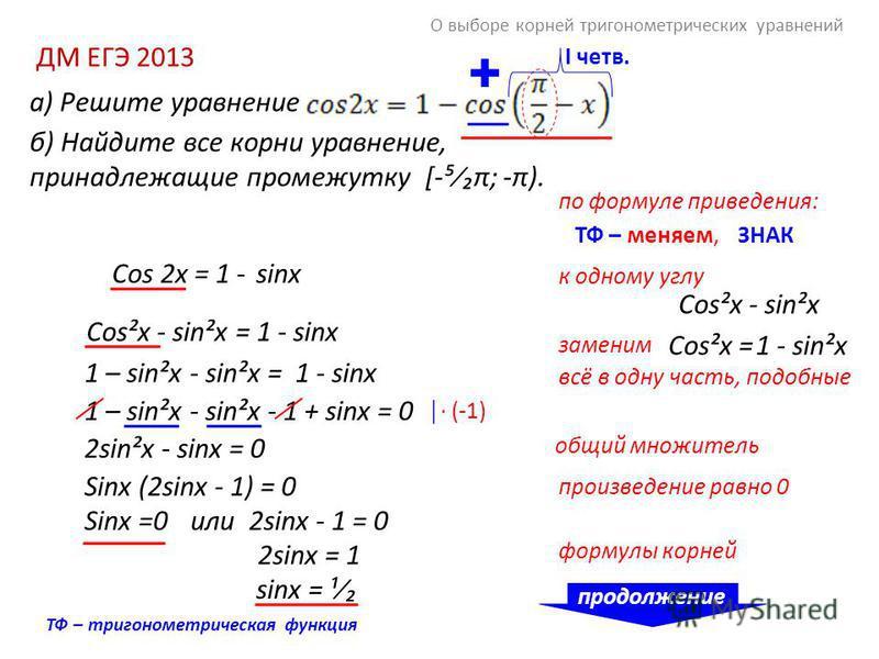 О выборе корней тригонометрических уравнений a) Решите уравнение б) Найдите все корни уравнение, принадлежащие промежутку [-π; -π). по формуле приведения: ТФ – тригонометрическая функция ТФ – меняем, I четв. ЗНАК Cos 2x = 1 -sinx к одному углу Cos²х