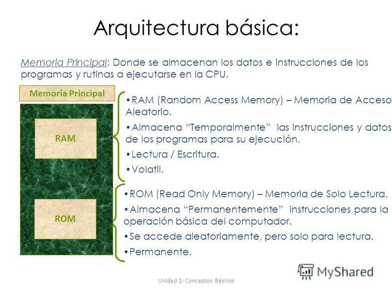 Unidad 1: Conceptos Básicos Arquitectura básica: Memoria Principal: Donde se almacenan los datos e instrucciones de los programas y rutinas a ejecutarse en la CPU. RAM (Random Access Memory) – Memoria de Acceso Aleatorio. Almacena Temporalmente las i